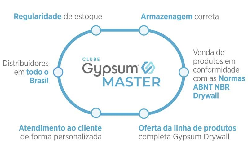 inforgrafico-gypsum-master.jpg